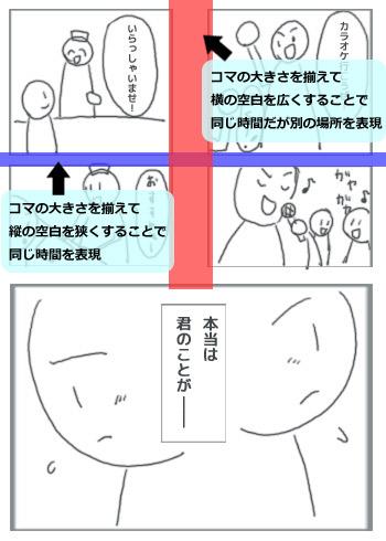 漫画・コマ割り・時間経過