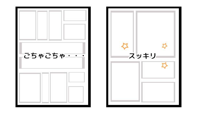 漫画・コマ割り